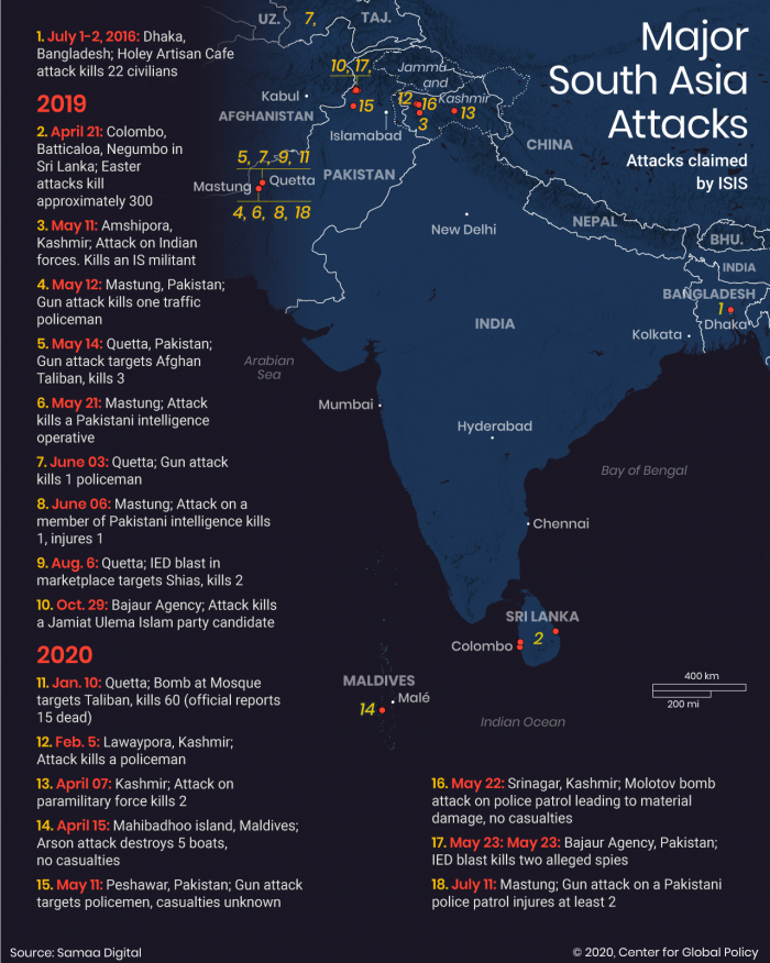 20200728-South-Asia_MAJOR-ATTACKS.png